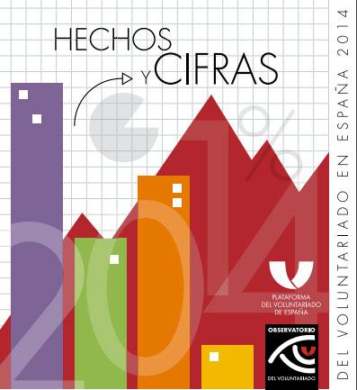 Hechos y Cifras del Voluntariado en España 2014