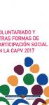 Voluntariado y otras formas de Participación Social en la CAPV