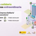 """Sólo queda un mes para marcar la """"X Solidaria"""" en tu declaración de la renta"""