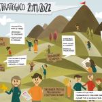 Salud Mental España presenta su plan estratégico 2019-2022